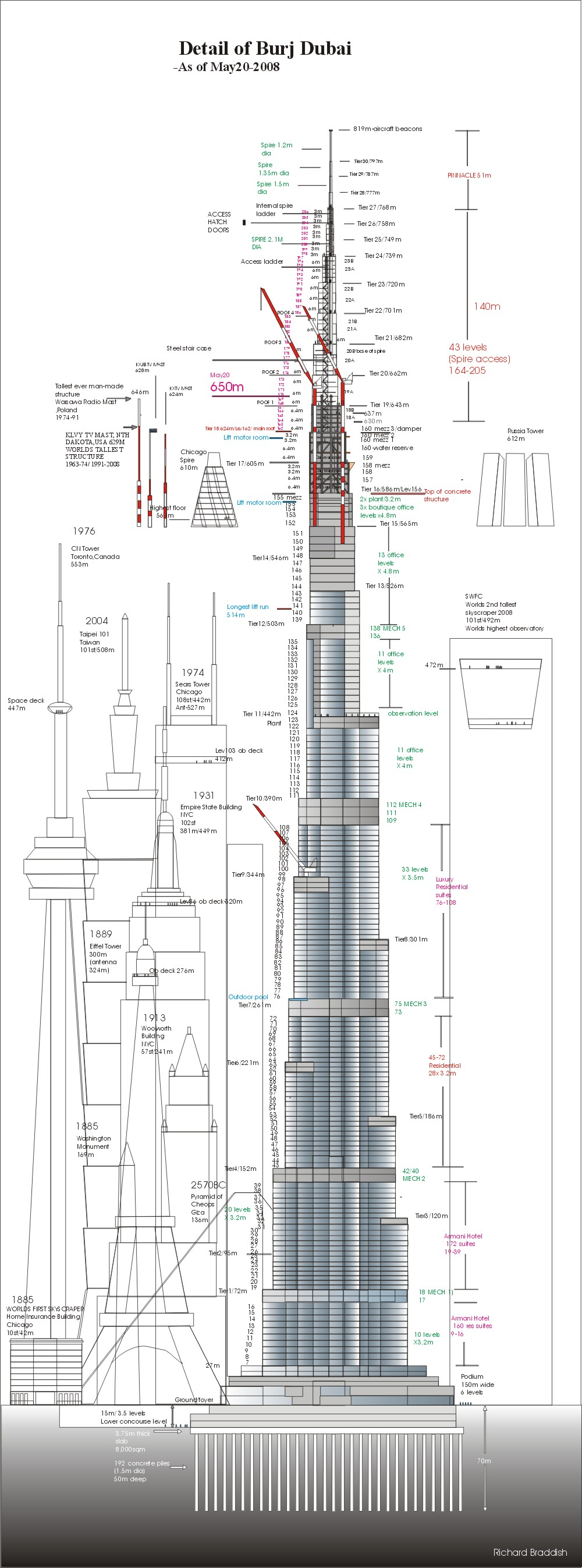 Burj khalifa blueprint download free blueprint for 3d for Free 3d blueprints